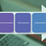 Public Policy Change Continuum