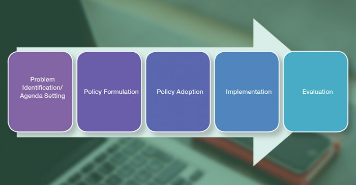 Choosing a Policy Consultant